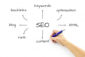 Die eigene Website als Erfolgsfaktor